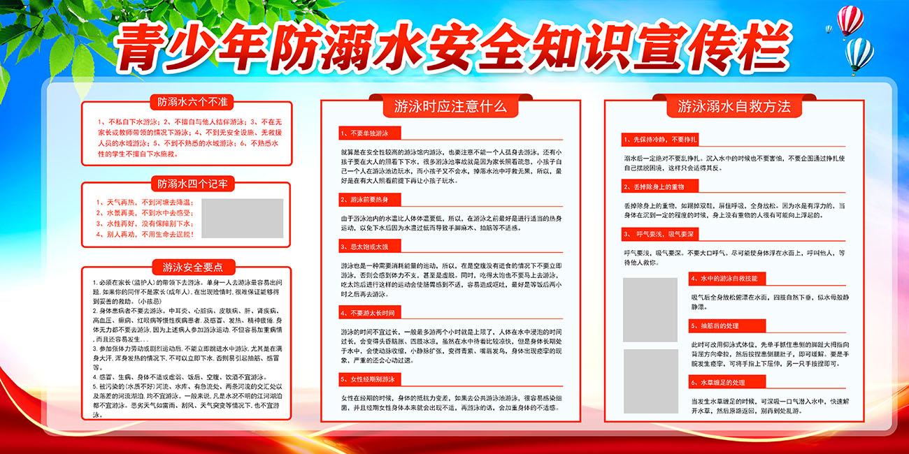 青少年预防溺水安全知识宣传栏展板桁架PSD源文件插图