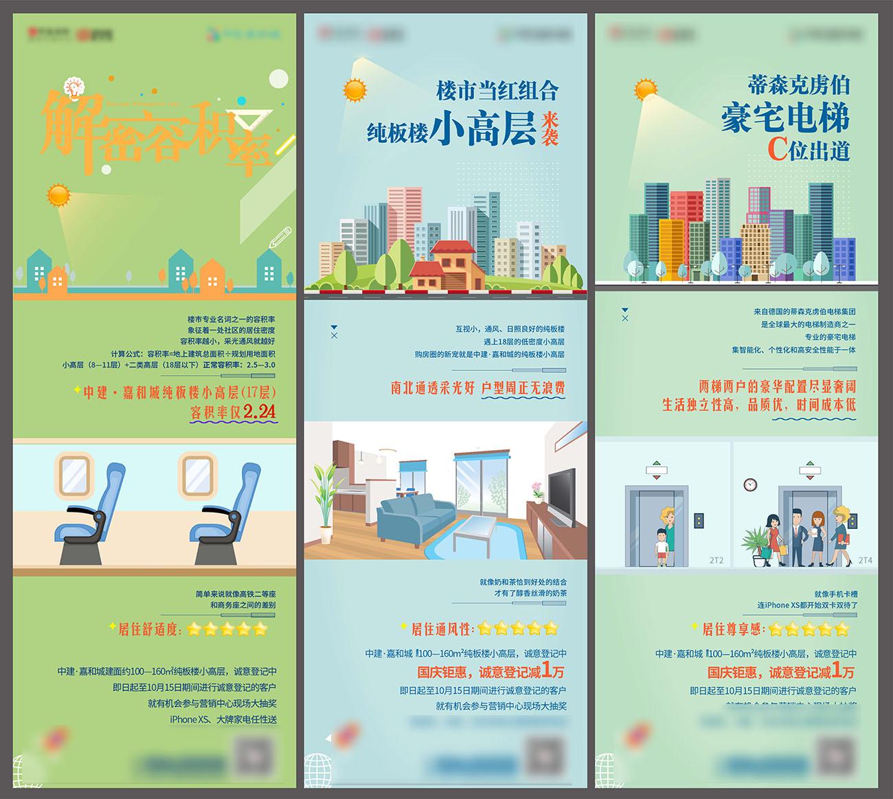 房地产小高层户型系列价值点海报PSD源文件插图